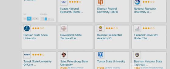 莫斯科国立大学排名和俄罗斯一些理工科高校排名被低估