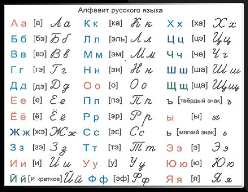 听朋友说去俄罗斯留学要读预科?怎么样才可以学习好预科?